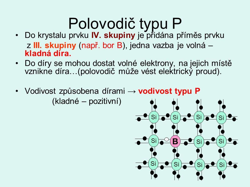 Polovodič typu P Do krystalu prvku IV. skupiny je přidána příměs prvku z III. skupiny (např. bor B), jedna vazba je volná – kladná díra. Do díry se mo