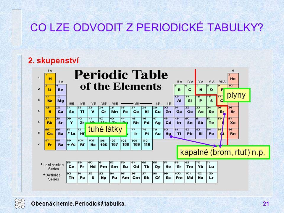 Obecná chemie. Periodická tabulka.21 CO LZE ODVODIT Z PERIODICKÉ TABULKY? plyny tuhé látky kapalné (brom, rtuť) n.p. 2. skupenství