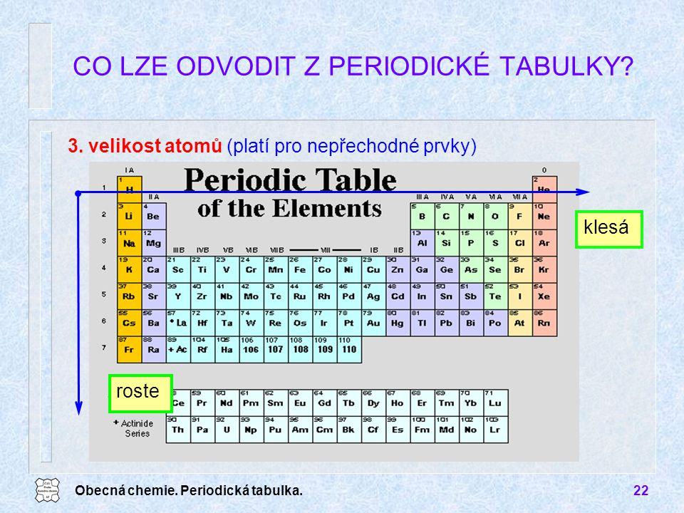 Obecná chemie. Periodická tabulka.22 CO LZE ODVODIT Z PERIODICKÉ TABULKY? klesá roste 3. velikost atomů (platí pro nepřechodné prvky)