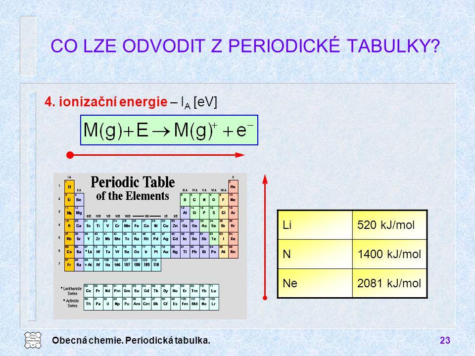 Obecná chemie. Periodická tabulka.23 CO LZE ODVODIT Z PERIODICKÉ TABULKY? 4. ionizační energie – I A [eV] Li520 kJ/mol N1400 kJ/mol Ne2081 kJ/mol
