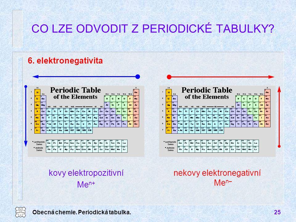 Obecná chemie. Periodická tabulka.25 CO LZE ODVODIT Z PERIODICKÉ TABULKY? kovy elektropozitivní Me n+ nekovy elektronegativní Me n– 6. elektronegativi