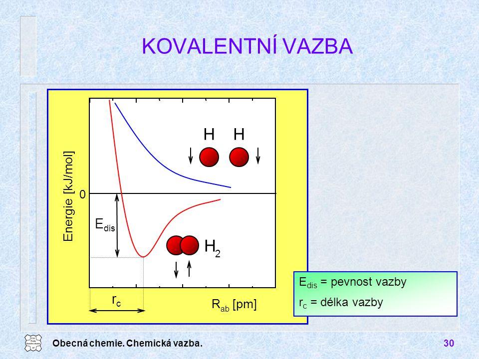 Obecná chemie. Chemická vazba.30 KOVALENTNÍ VAZBA E dis 0 H 2 Energie [kJ/mol] R ab [pm] rcrc HH E dis = pevnost vazby r c = délka vazby