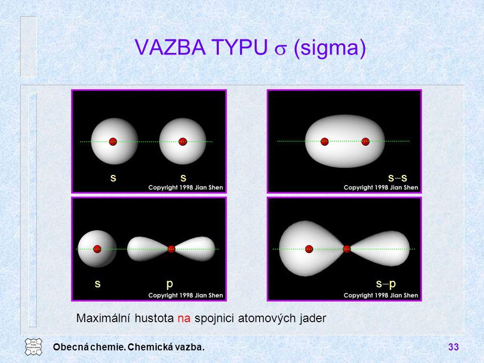 Obecná chemie. Chemická vazba.33 VAZBA TYPU  (sigma) ss ssss ps spsp Maximální hustota na spojnici atomových jader