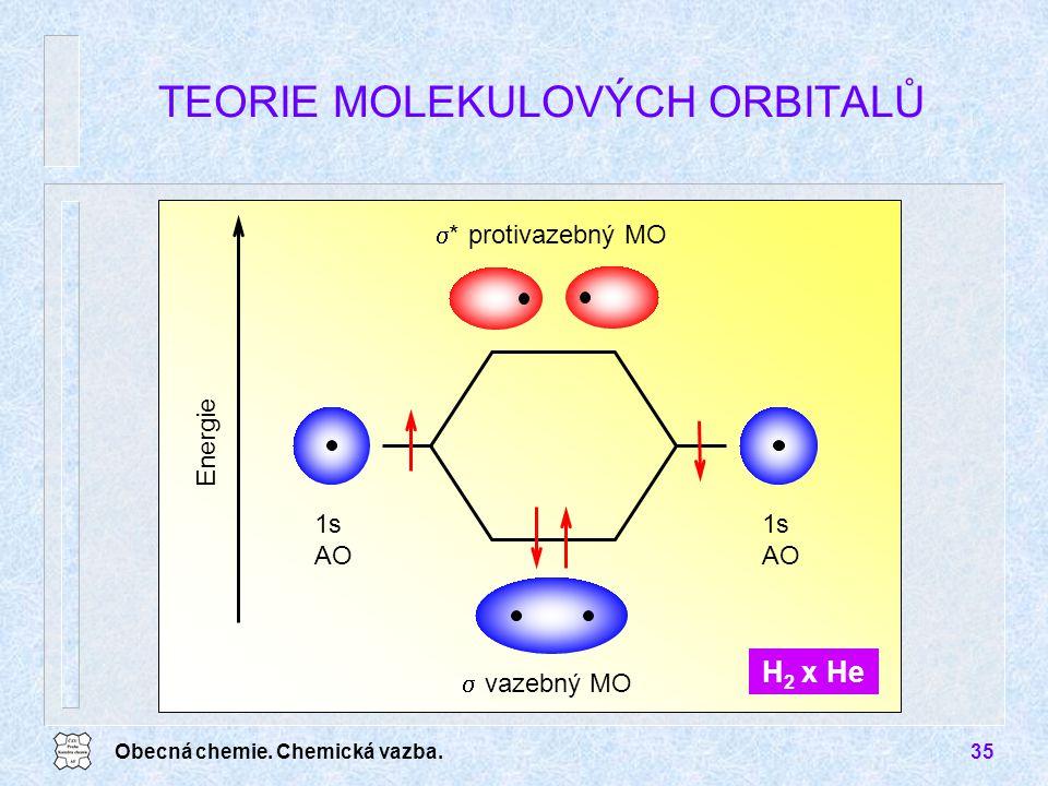 Obecná chemie. Chemická vazba.35 TEORIE MOLEKULOVÝCH ORBITALŮ  * protivazebný MO  vazebný MO 1s AO Energie H 2 x He