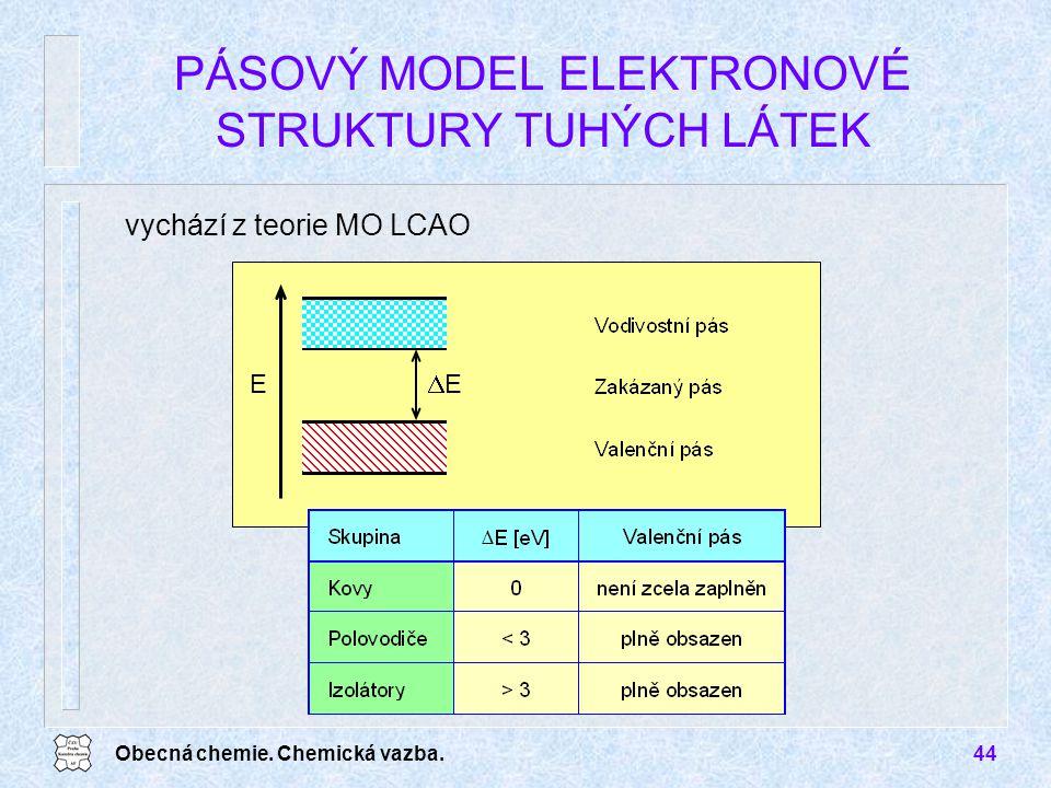 Obecná chemie. Chemická vazba.44 vychází z teorie MO LCAO PÁSOVÝ MODEL ELEKTRONOVÉ STRUKTURY TUHÝCH LÁTEK E EE