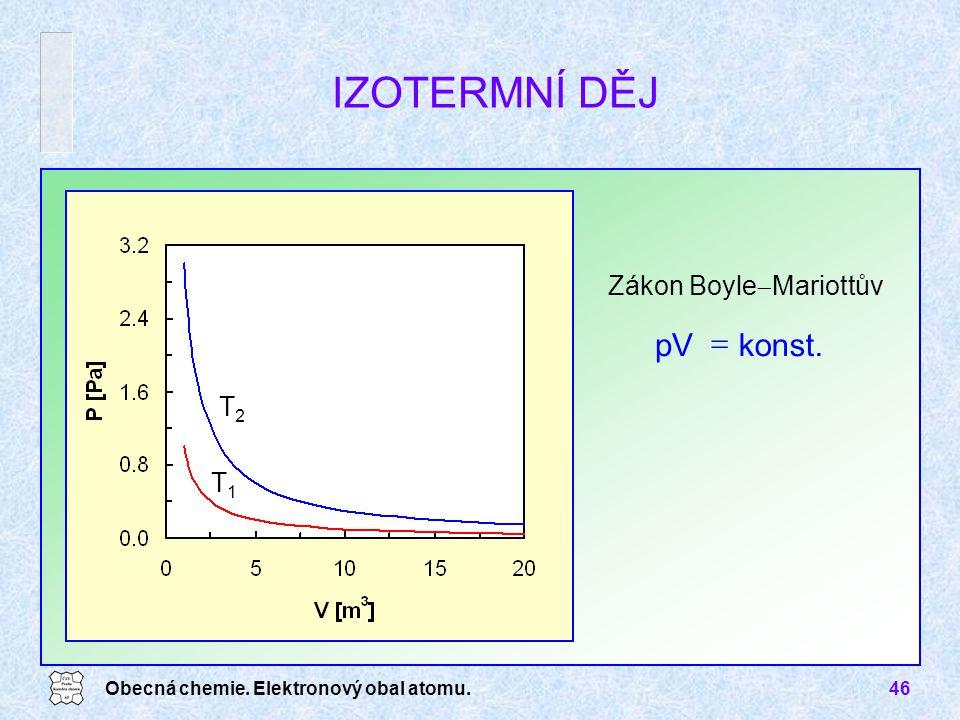 Obecná chemie. Elektronový obal atomu.46 IZOTERMNÍ DĚJ Zákon Boyle  Mariottův konst.pV  T1T1 T2T2