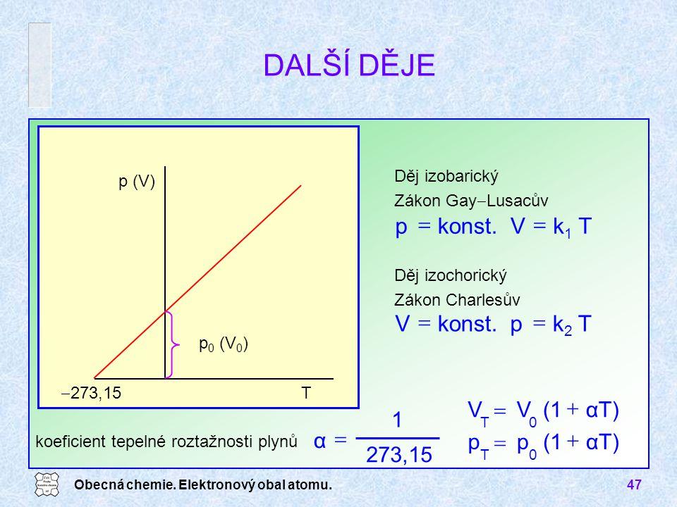 Obecná chemie. Elektronový obal atomu.47 DALŠÍ DĚJE Děj izobarický Zákon Gay  Lusacův konst.p  k 2 Tp  Děj izochorický Zákon Charlesův konst.V  k