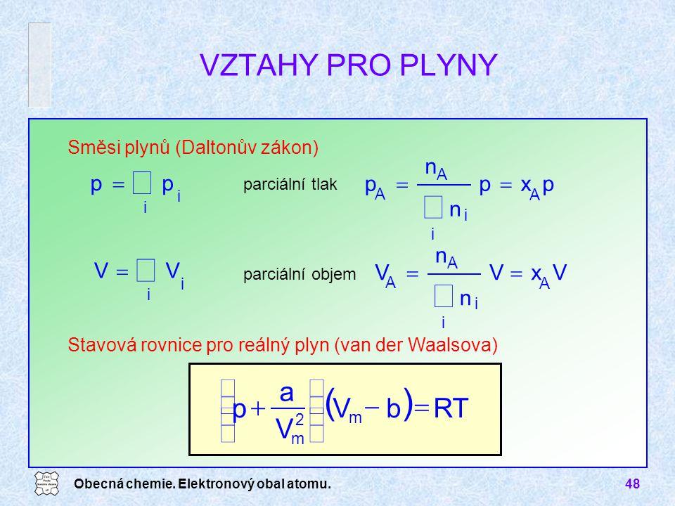 Obecná chemie. Elektronový obal atomu.48 VZTAHY PRO PLYNY Směsi plynů (Daltonův zákon) parciální tlak Stavová rovnice pro reálný plyn (van der Waalsov