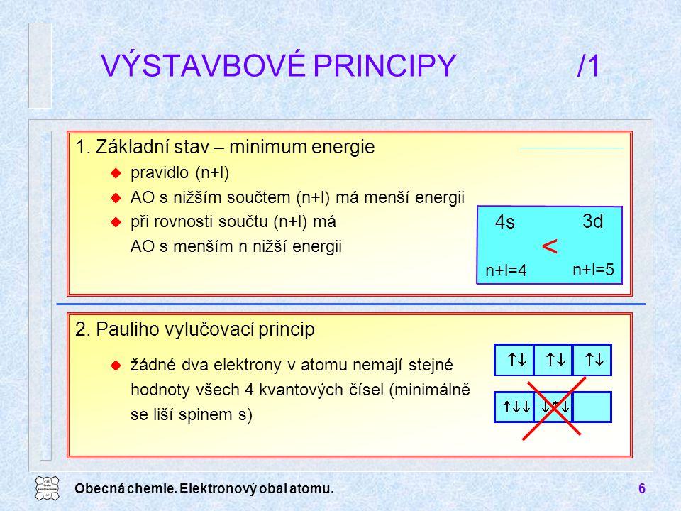 Obecná chemie. Elektronový obal atomu.6 VÝSTAVBOVÉ PRINCIPY/1 1. Základní stav – minimum energie u pravidlo (n+l) u AO s nižším součtem (n+l) má menší