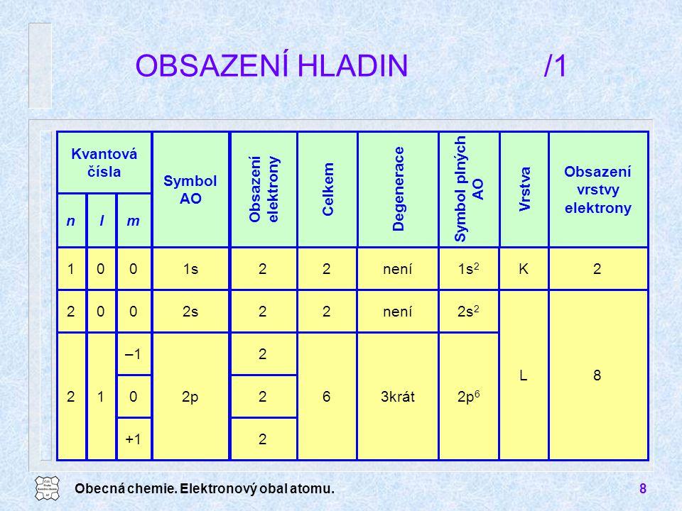 Obecná chemie. Elektronový obal atomu.8 2 2 2p 6 3krát6 2 2p 8L 2s 2 není222s 2K1s 2 není221s Obsazení vrstvy elektrony Vrstva Symbol plných AO Degene