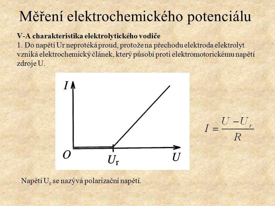 V-A charakteristika elektrolytického vodiče 1.