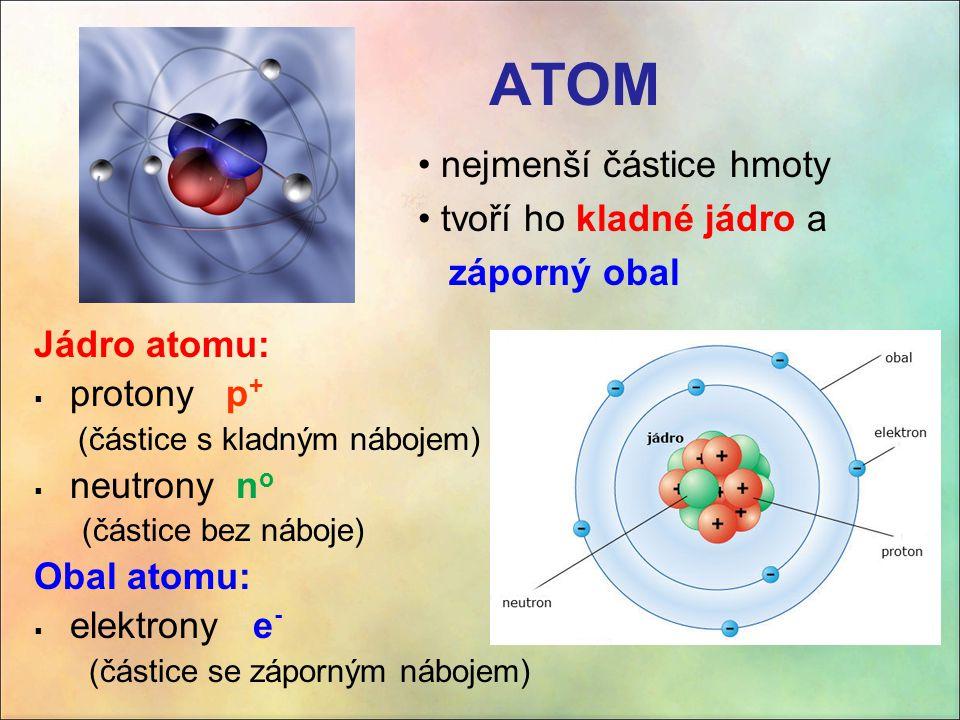 ATOM Jádro atomu:  protony p + (částice s kladným nábojem)  neutrony n o (částice bez náboje) Obal atomu:  elektrony e - (částice se záporným náboj