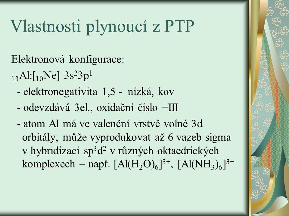 Vlastnosti plynoucí z PTP Elektronová konfigurace: 13 Al:[ 10 Ne] 3s 2 3p 1 - elektronegativita 1,5 - nízká, kov - odevzdává 3el., oxidační číslo +III - atom Al má ve valenční vrstvě volné 3d orbitály, může vyprodukovat až 6 vazeb sigma v hybridizaci sp 3 d 2 v různých oktaedrických komplexech – např.