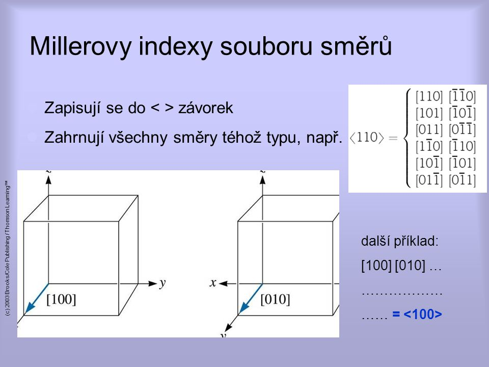 Millerovy indexy souboru směrů (c) 2003 Brooks/Cole Publishing / Thomson Learning™ Zapisují se do závorek Zahrnují všechny směry téhož typu, např. dal