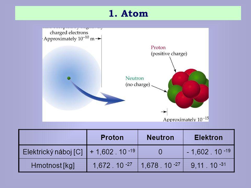 Kovalentní vazba kovalentní vazba nepolární kovalentní vazba polární