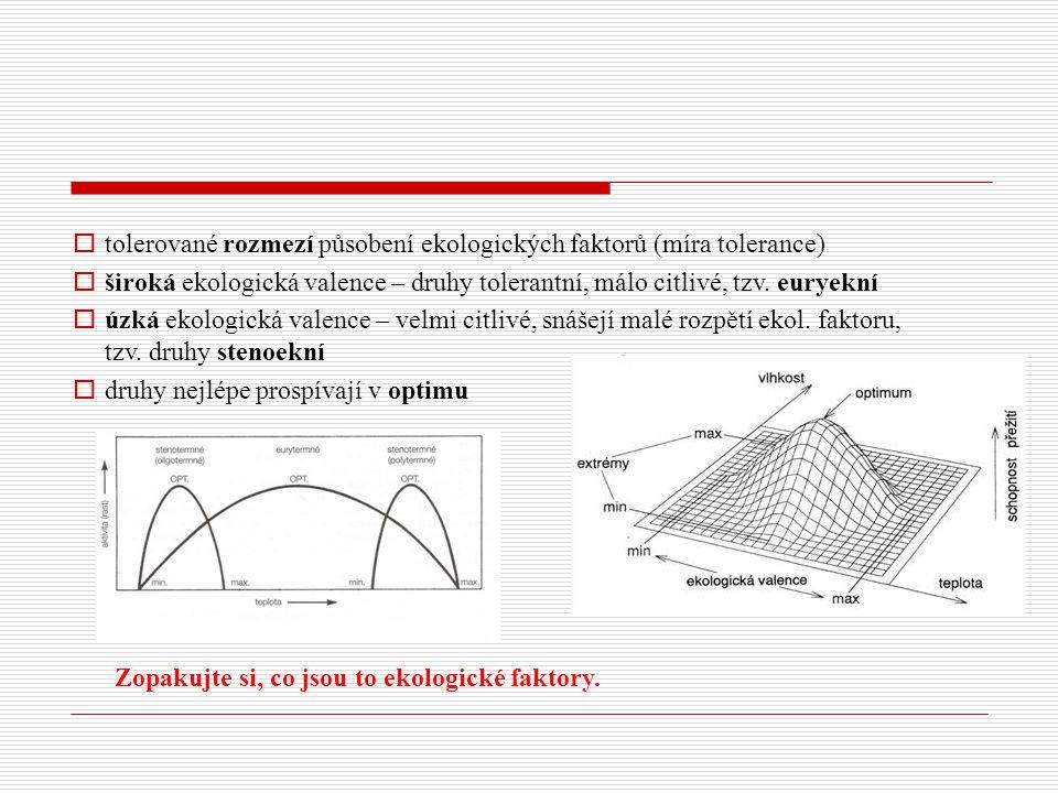 Gausova křivka ekologické valence – načrtněte jej do svých pracovních listů Říká, že život a růst organismů je limitován tím prvkem, kterého je nedostatek (je v minimu).