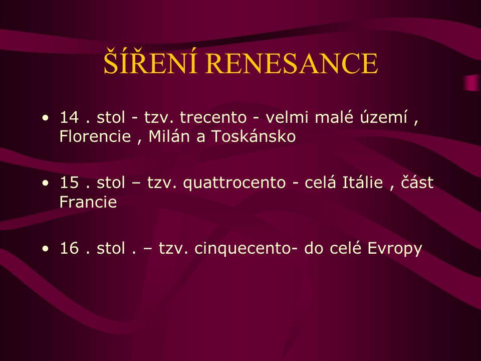 ŠÍŘENÍ RENESANCE 14.stol - tzv. trecento - velmi malé území, Florencie, Milán a Toskánsko 15.