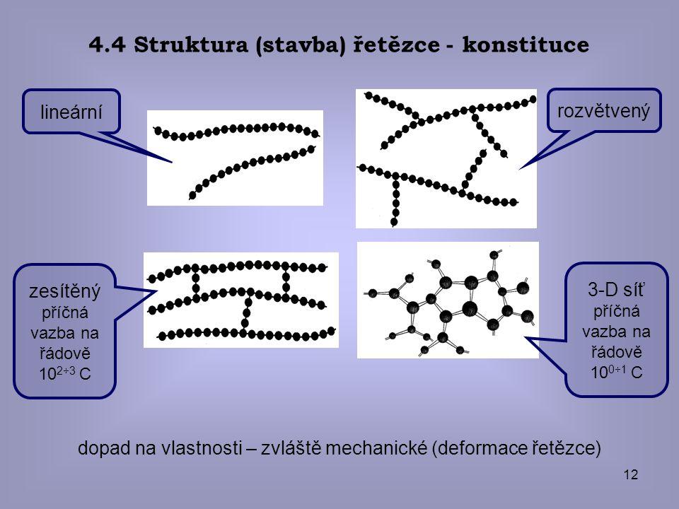 12 4.4 Struktura (stavba) řetězce - konstituce lineární rozvětvený zesítěný příčná vazba na řádově 10 2  3 C 3-D síť příčná vazba na řádově 10 0  1