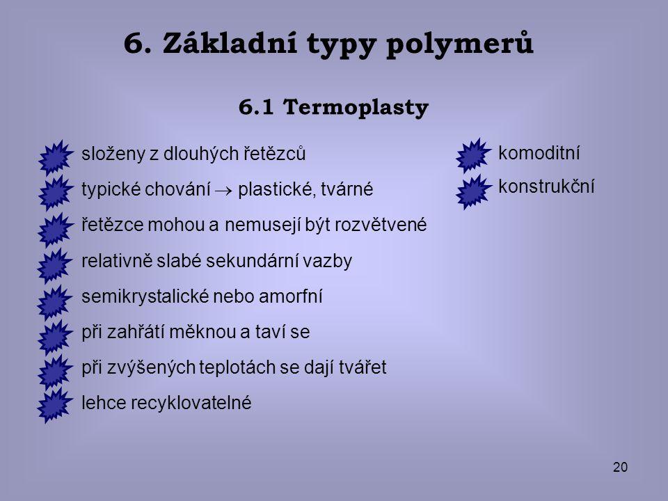 20 6. Základní typy polymerů 6.1 Termoplasty složeny z dlouhých řetězců typické chování  plastické, tvárné řetězce mohou a nemusejí být rozvětvené re