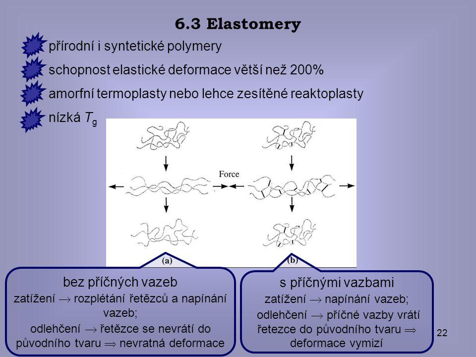 22 6.3 Elastomery přírodní i syntetické polymery schopnost elastické deformace větší než 200% amorfní termoplasty nebo lehce zesítěné reaktoplasty níz