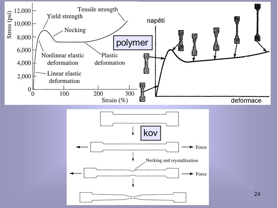24 polymer kov