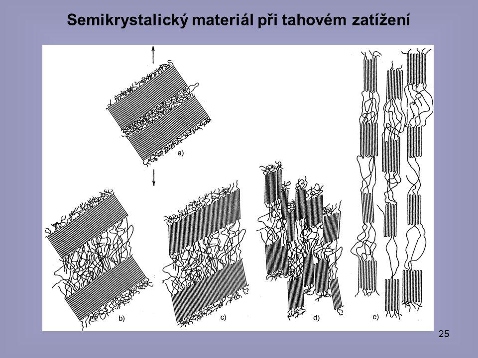 25 Semikrystalický materiál při tahovém zatížení