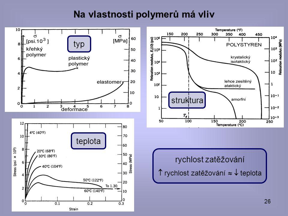 26 strukturou polymeru Na vlastnosti polymerů má vliv teplota rychlost zatěžování  rychlost zatěžování   teplota struktura typ