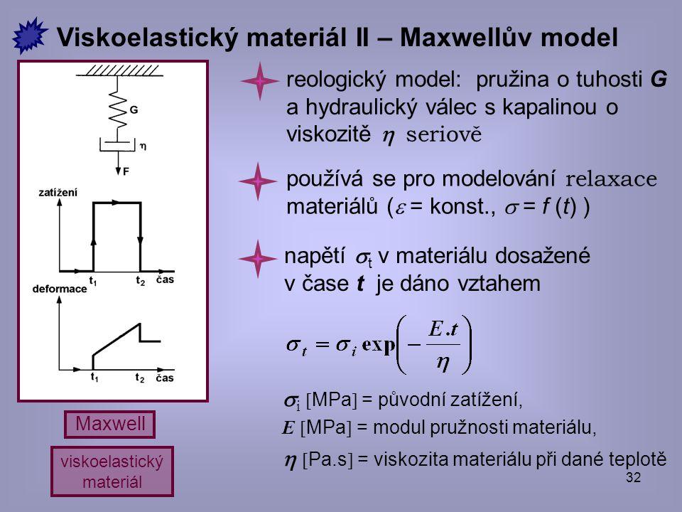 32 Maxwell viskoelastický materiál  i  MPa  = původní zatížení, E  MPa  = modul pružnosti materiálu,   Pa.s  = viskozita materiálu při dané te