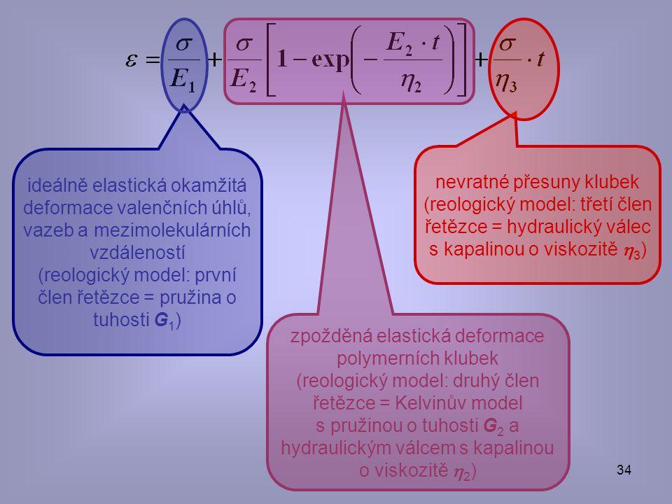34 nevratné přesuny klubek (reologický model: třetí člen řetězce = hydraulický válec s kapalinou o viskozitě  3 ) ideálně elastická okamžitá deformac