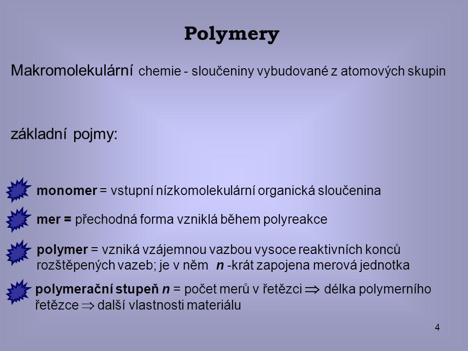 5 3.1 Polymerace štěpení násobných vazeb → reakční místa  řetězení monomer: plynný eten (etylen) CH 2 = CH 2 mer: přechodná forma - CH – CH - polymer: práškový polyetylen [CH 2 – CH 2 ] n