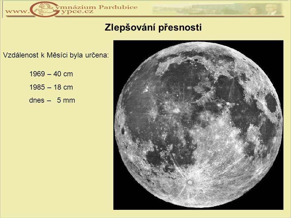 Zlepšování přesnosti Vzdálenost k Měsíci byla určena: 1969 – 40 cm 1985 – 18 cm dnes – 5 mm