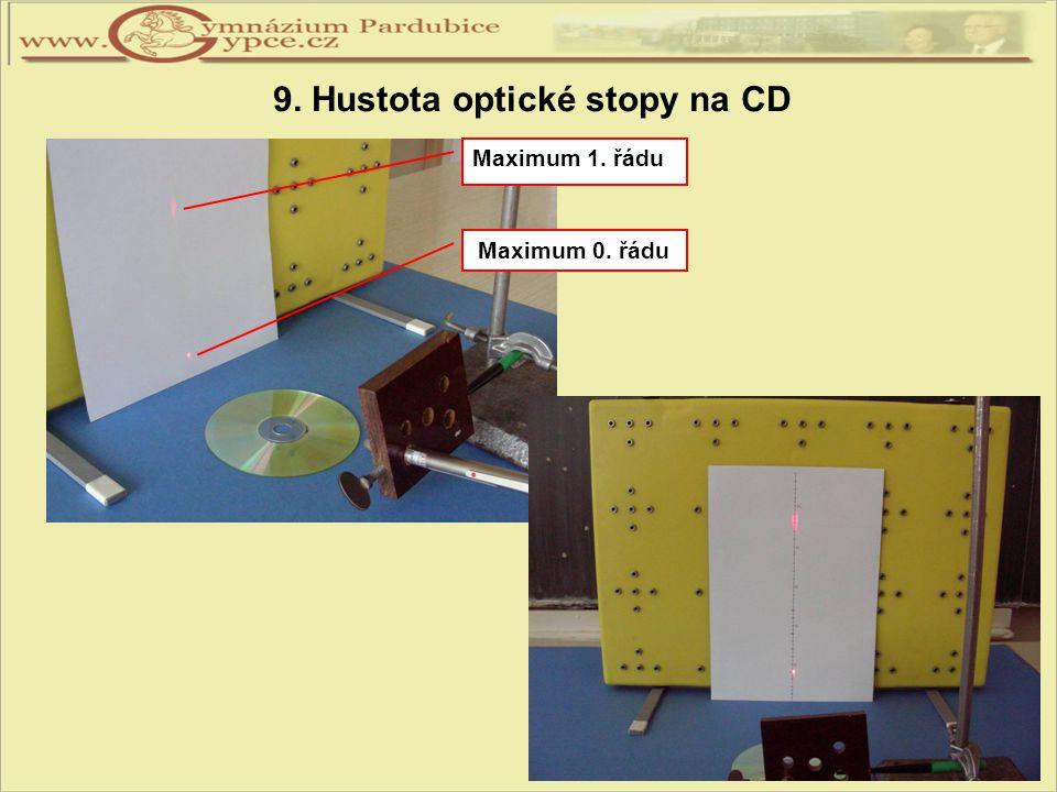 9. Hustota optické stopy na CD Maximum 0. řádu Maximum 1. řádu