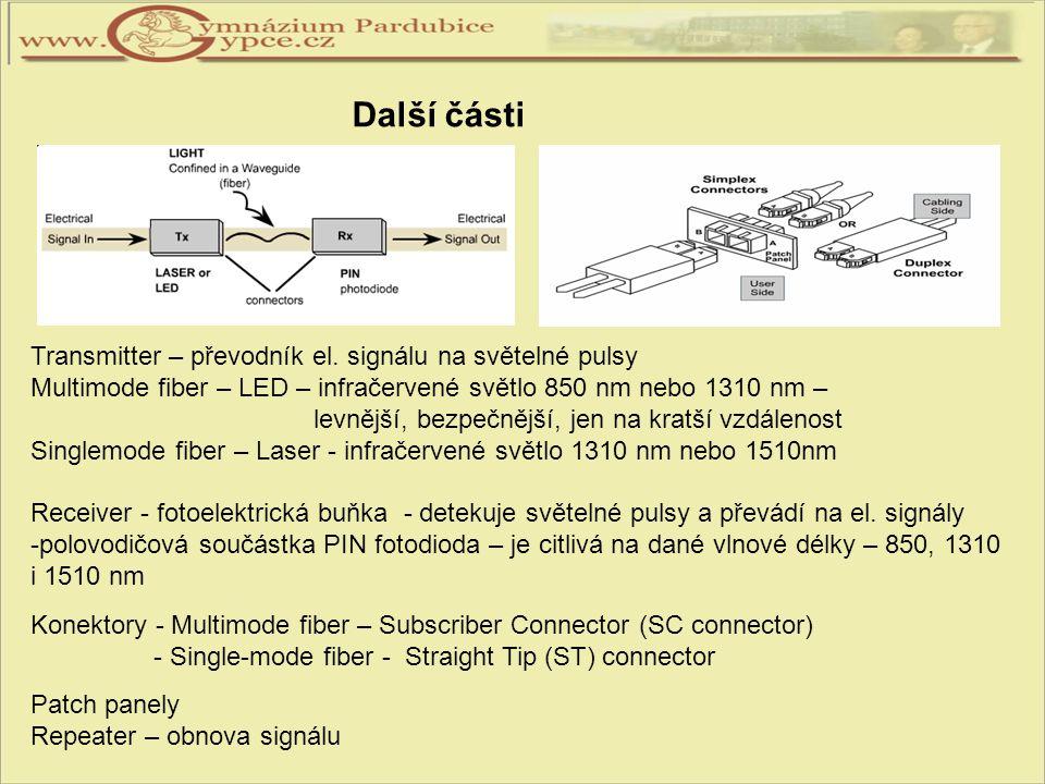 Není problém s rušením, s přeslechy jako u TP – vyšší propustnost – gigabitový a deseti gigabitový Ethernet – využití pro MAN a WAN Problémy - ztráta světelné energie (síly signálu) Příčiny – rozklad (dispersion) – dáno šířením signálu určitou délkou kabelu (fyzikální vlastnosti) rozptyl (scattering) – dáno mikroskopickou deformací kabelu absorpce (absorption) – chemické nečistoty v kabelu výrobní nedokonalosti na hranici jádro – obal chromatický rozptyl – světelné vlny se šíří nepatrně rozdílnou rychlostí – rozpad na spektrum barev – odstranění pouze světlo jedné barvy !!!, ale laser i LED generují řadu vlnových délek – toto limituje délku kabelu nevhodná instalace špinavé konce kabelu Signály a rušení v optickém kabelu