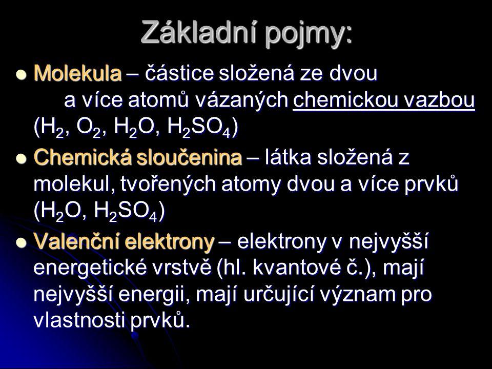 Základní pojmy: Molekula – částice složená ze dvou a více atomů vázaných chemickou vazbou (H 2, O 2, H 2 O, H 2 SO 4 ) Molekula – částice složená ze d