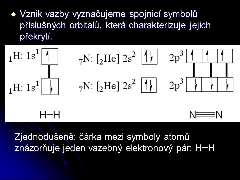 Vznik vazby vyznačujeme spojnicí symbolů příslušných orbitalů, která charakterizuje jejich překrytí. Vznik vazby vyznačujeme spojnicí symbolů příslušn