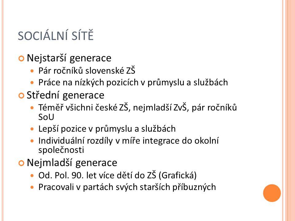SOCIÁLNÍ SÍTĚ Nejstarší generace Pár ročníků slovenské ZŠ Práce na nízkých pozicích v průmyslu a službách Střední generace Téměř všichni české ZŠ, nejmladší ZvŠ, pár ročníků SoU Lepší pozice v průmyslu a službách Individuální rozdíly v míře integrace do okolní společnosti Nejmladší generace Od.