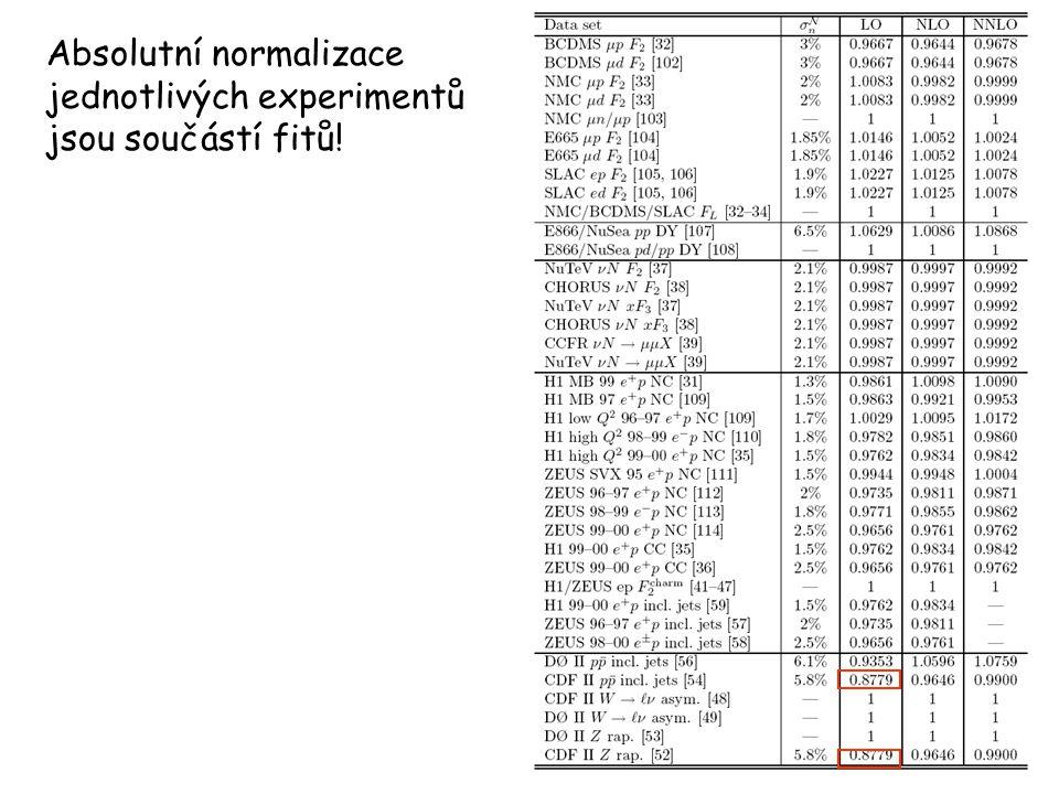Absolutní normalizace jednotlivých experimentů jsou součástí fitů!