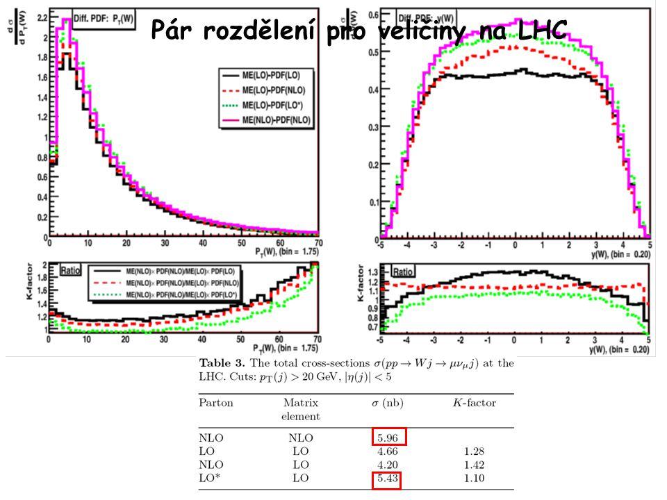 Pár rozdělení pro veličiny na LHC