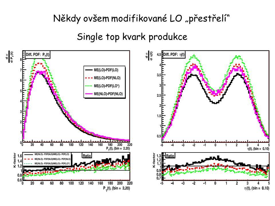 """Někdy ovšem modifikované LO """"přestřelí Single top kvark produkce"""