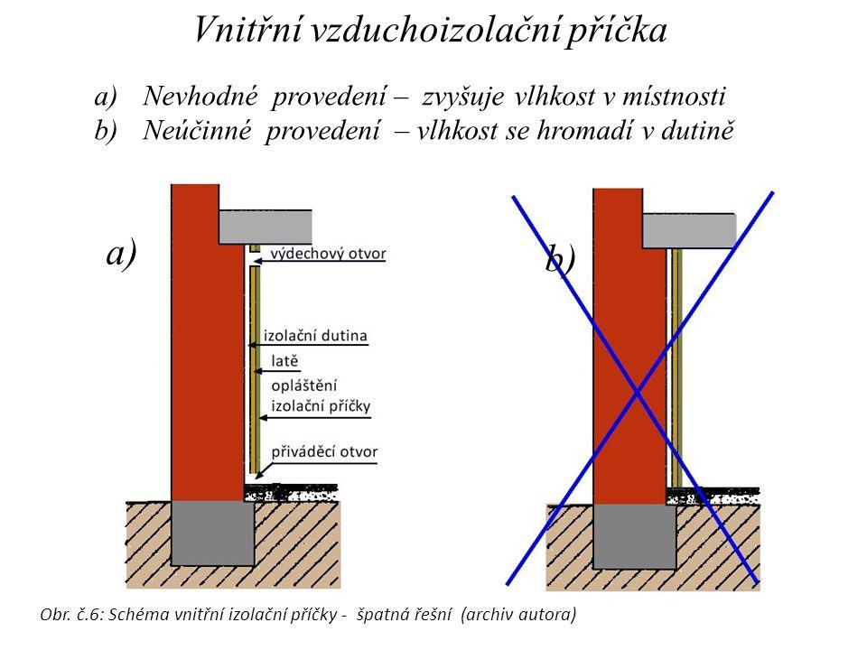 Vnitřní vzduchoizolační příčka a)Nevhodné provedení – zvyšuje vlhkost v místnosti b)Neúčinné provedení – vlhkost se hromadí v dutině a) b) Obr.