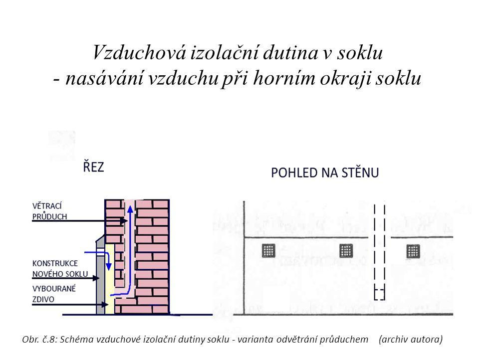 Vzduchová izolační dutina v soklu - nasávání vzduchu při horním okraji soklu Obr.