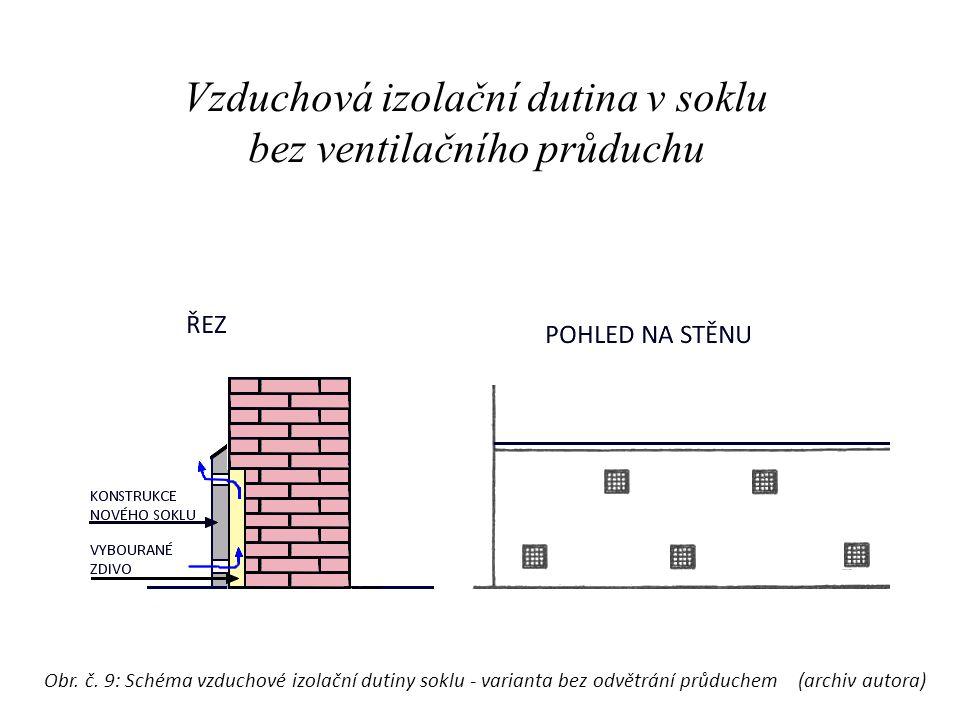 Vzduchová izolační dutina v soklu bez ventilačního průduchu Obr.