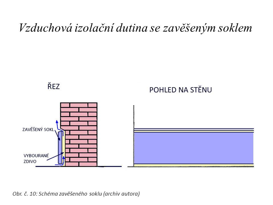 Vzduchová izolační dutina se zavěšeným soklem Obr. č. 10: Schéma zavěšeného soklu (archiv autora)
