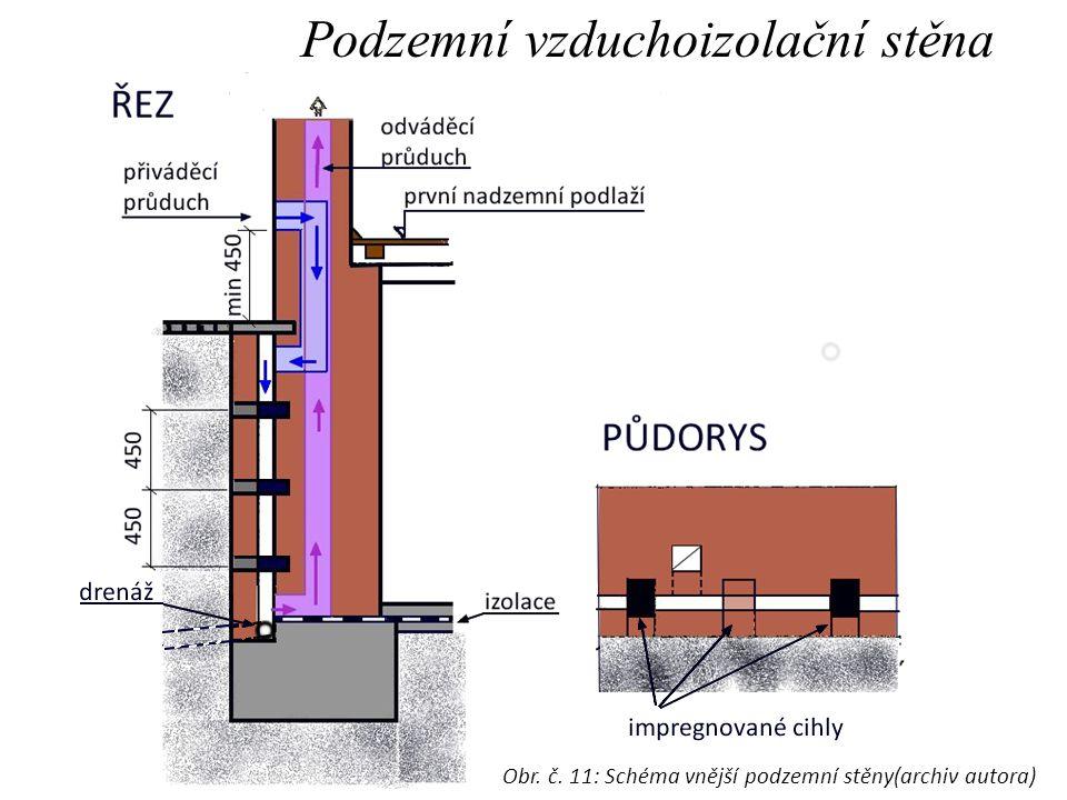 Podzemní vzduchoizolační stěna Obr. č. 11: Schéma vnější podzemní stěny(archiv autora)