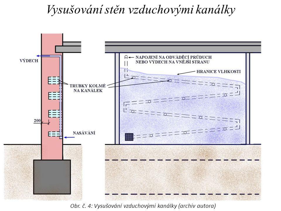 Vysušování stěn vzduchovými kanálky Obr. č. 4: Vysušování vzduchovými kanálky (archiv autora)