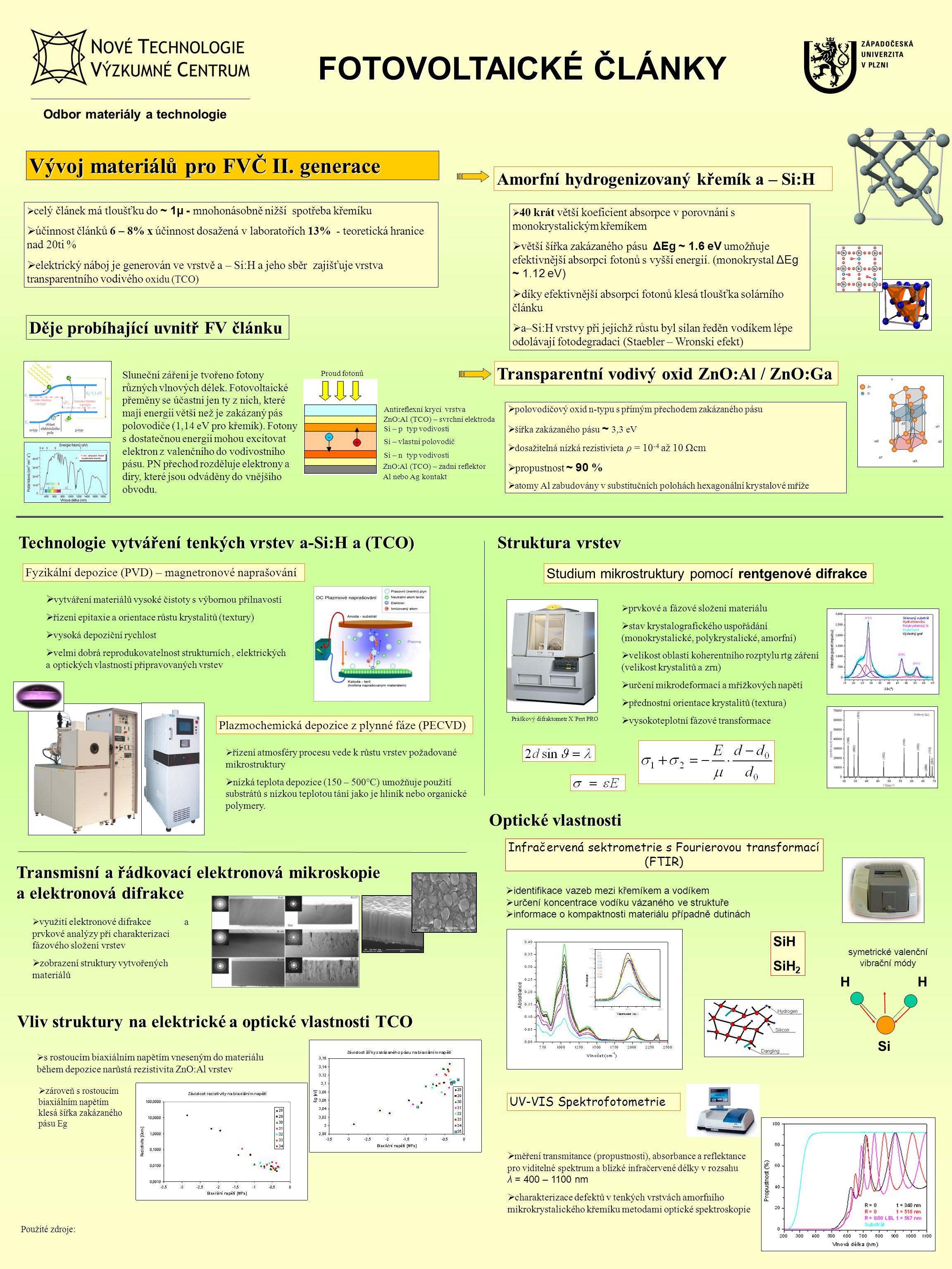 Odbor materiály a technologie Studium mikrostruktury pomocí rentgenové difrakce UV-VIS Spektrofotometrie Transmisní a řádkovací elektronová mikroskopi
