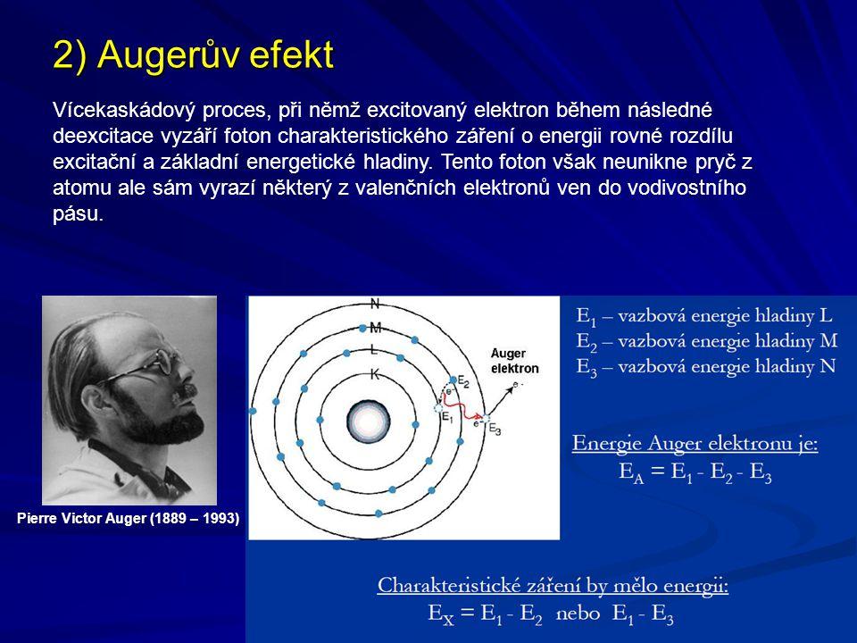 3) Comptonův jev Nepružný rozptyl fotonu na slabě vázaném valenčním elektronu Artur Holly Compton (1892 – 1962)