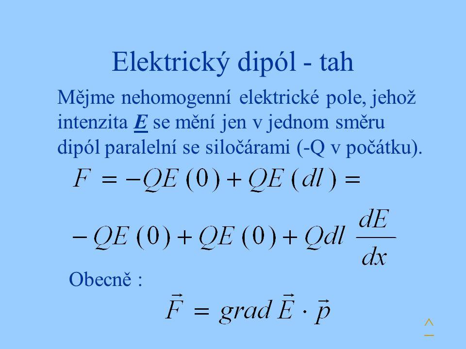 Elektrický dipól - tah Mějme nehomogenní elektrické pole, jehož intenzita E se mění jen v jednom směru dipól paralelní se siločárami (-Q v počátku). O