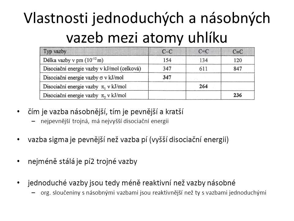Vlastnosti jednoduchých a násobných vazeb mezi atomy uhlíku čím je vazba násobnější, tím je pevnější a kratší – nejpevnější trojná, má nejvyšší disoci