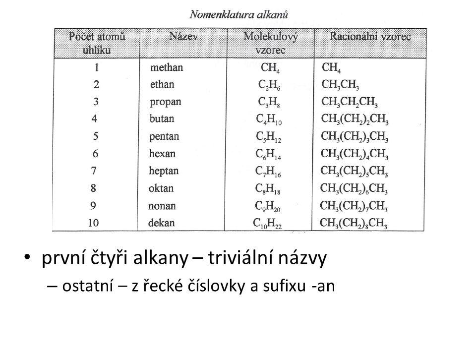 první čtyři alkany – triviální názvy – ostatní – z řecké číslovky a sufixu -an